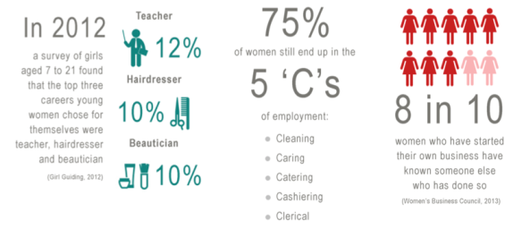 ITF-Statistics